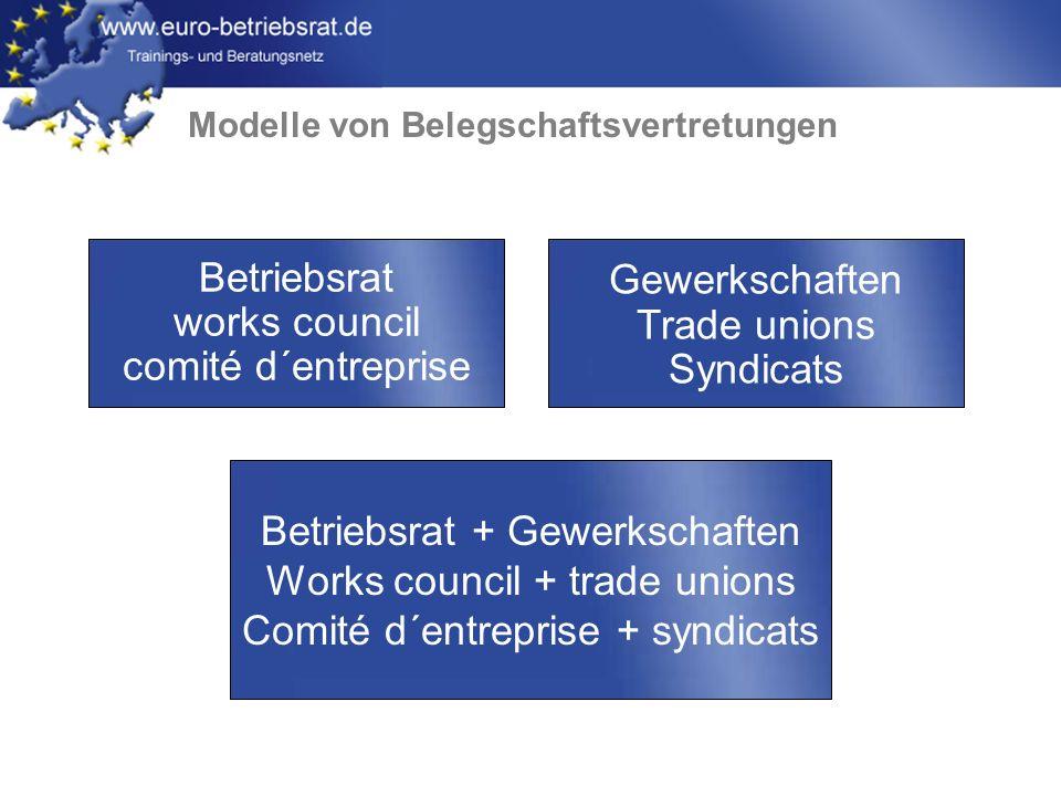 Modelle von Belegschaftsvertretungen