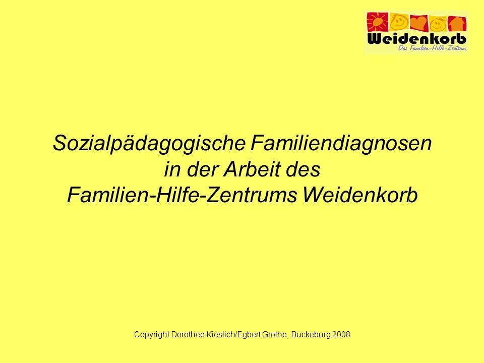 Weidenkorb Copyright Dorothee Kieslich/Egbert Grothe, Bückeburg 2008