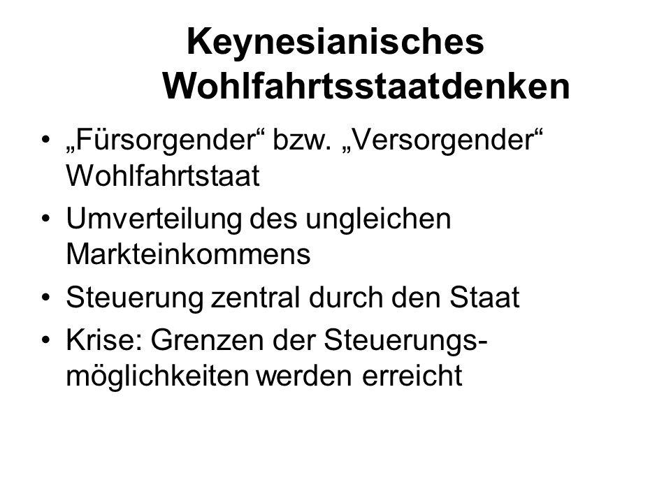 Keynesianisches Wohlfahrtsstaatdenken