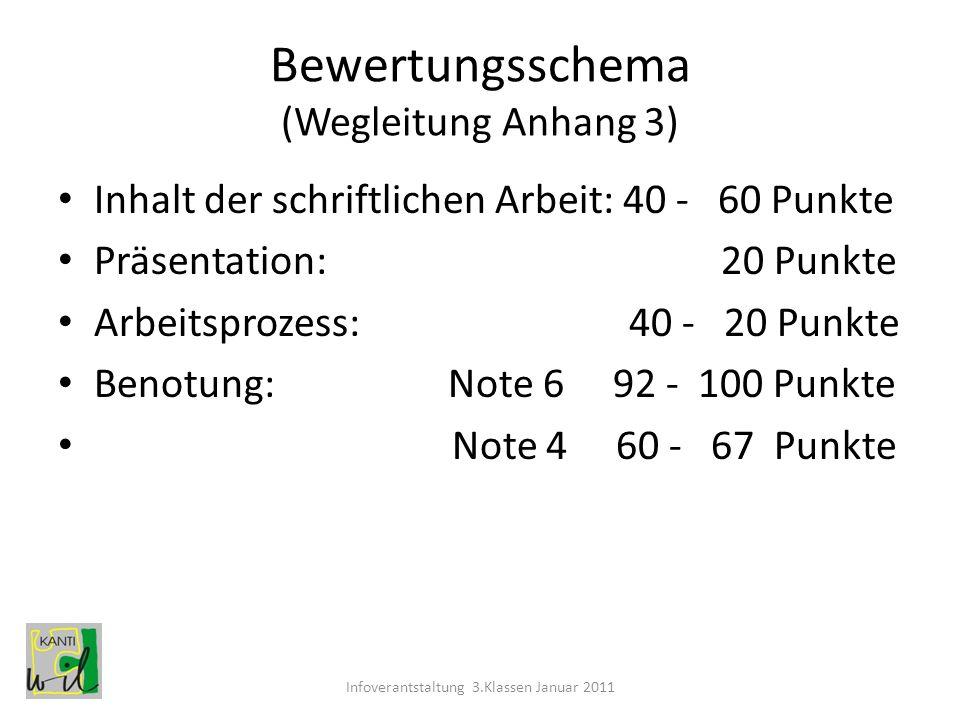 Bewertungsschema (Wegleitung Anhang 3)