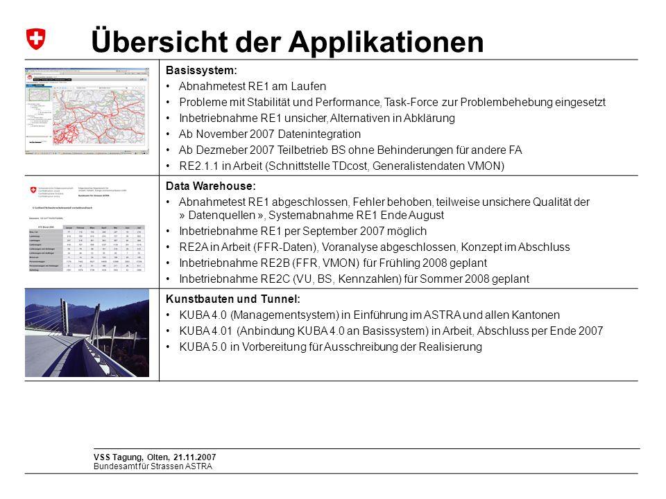 Übersicht der Applikationen