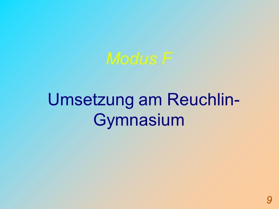 Umsetzung am Reuchlin-Gymnasium
