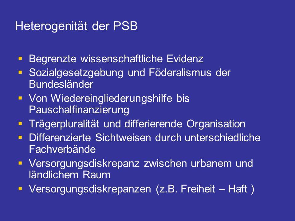 Heterogenität der PSB Begrenzte wissenschaftliche Evidenz