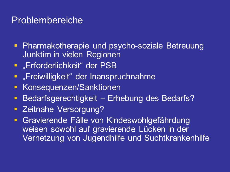 """Problembereiche Pharmakotherapie und psycho-soziale Betreuung Junktim in vielen Regionen. """"Erforderlichkeit der PSB."""