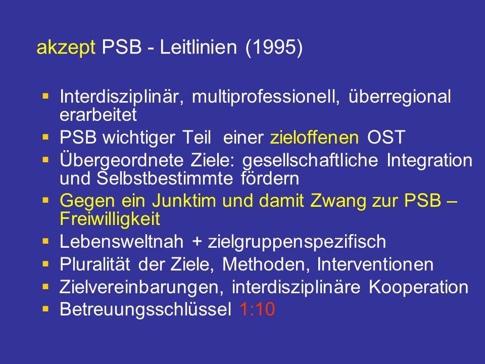 akzept PSB - Leitlinien (1995)