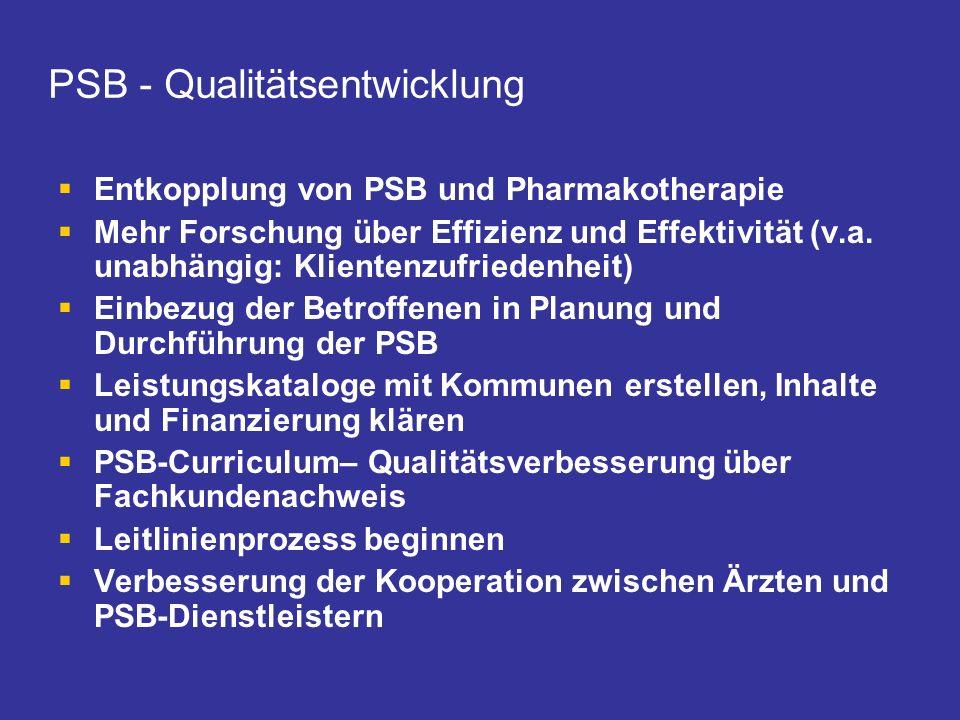 PSB - Qualitätsentwicklung