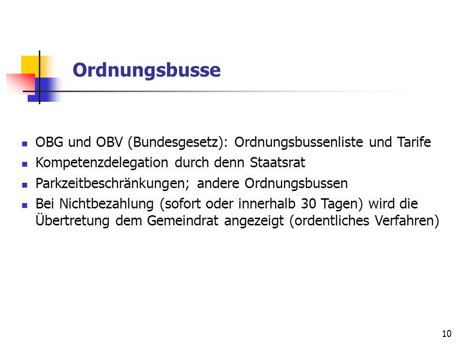 Ordnungsbusse OBG und OBV (Bundesgesetz): Ordnungsbussenliste und Tarife. Kompetenzdelegation durch denn Staatsrat.