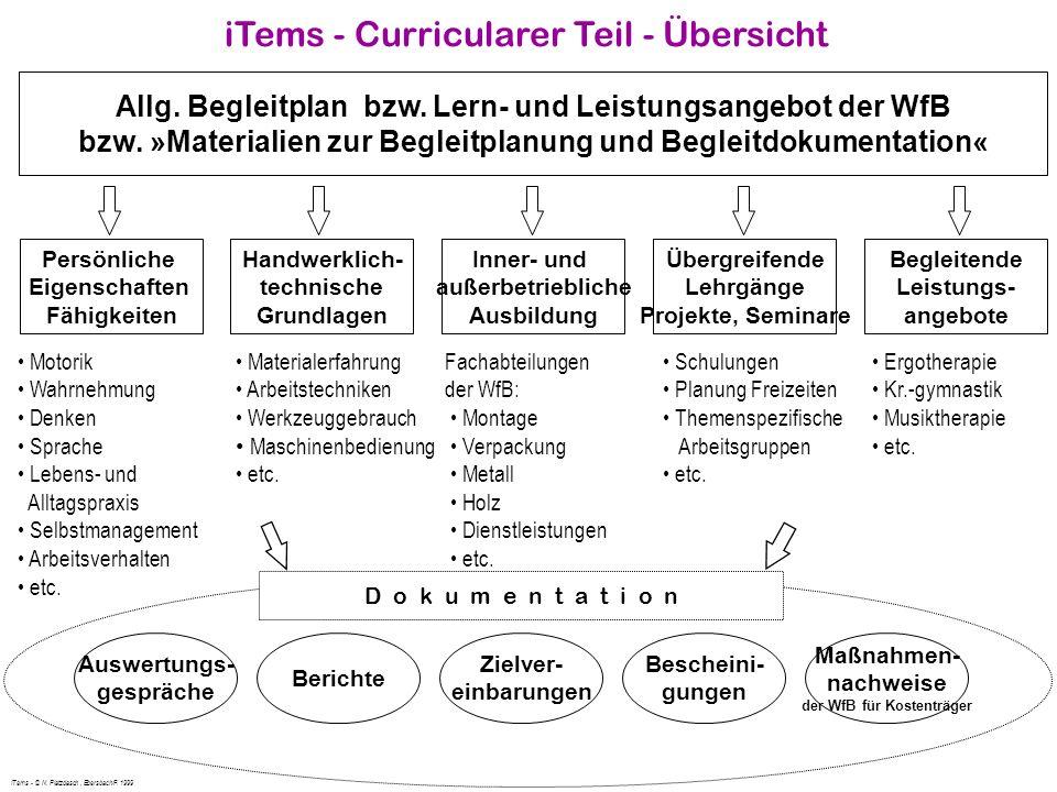iTems - Curricularer Teil - Übersicht