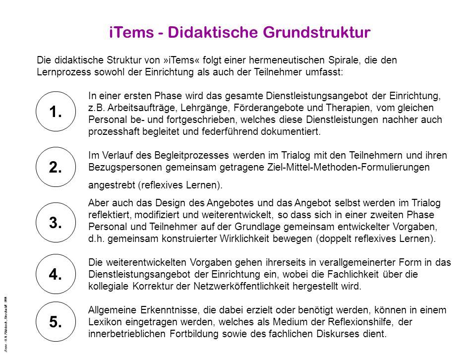 iTems - Didaktische Grundstruktur