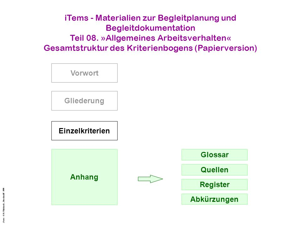 iTems - Materialien zur Begleitplanung und Begleitdokumentation