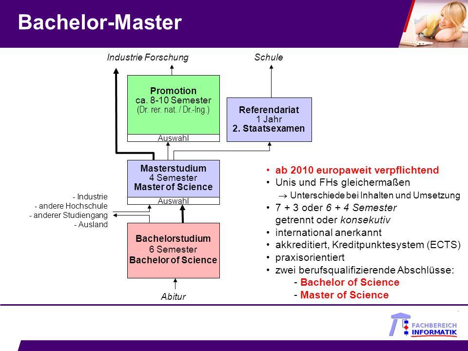 Bachelor-Master ab 2010 europaweit verpflichtend