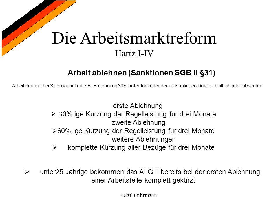 Arbeit ablehnen (Sanktionen SGB II §31)