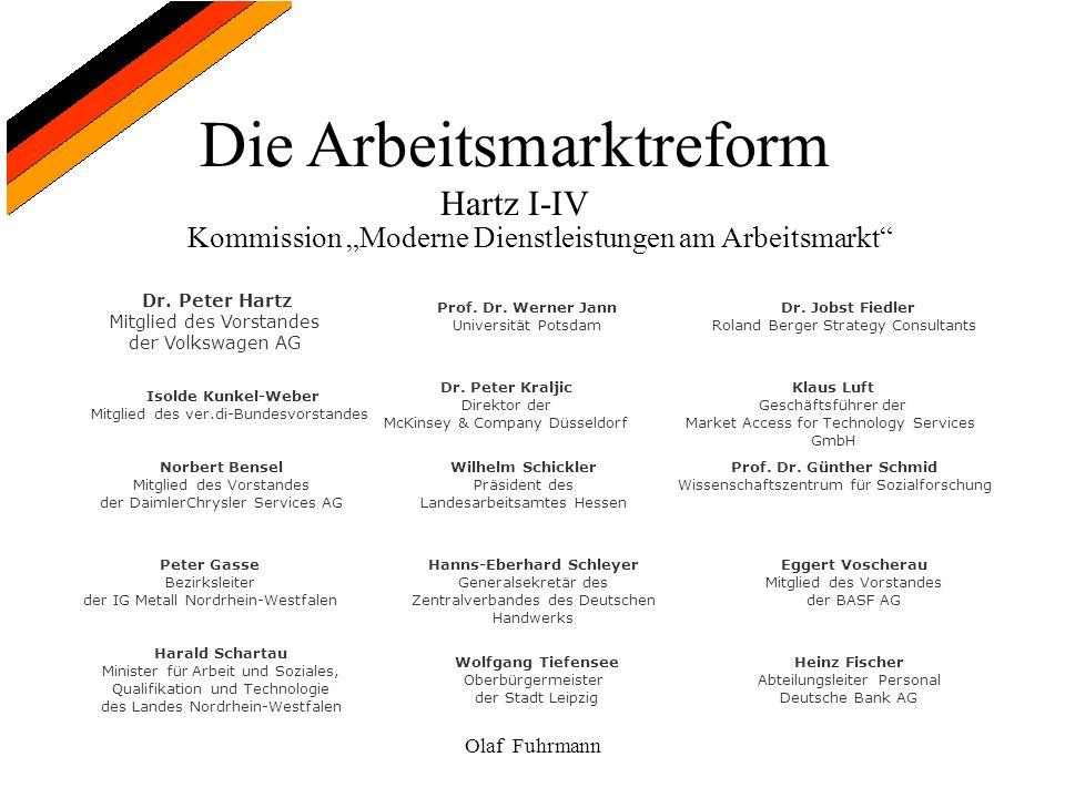 """Kommission """"Moderne Dienstleistungen am Arbeitsmarkt"""