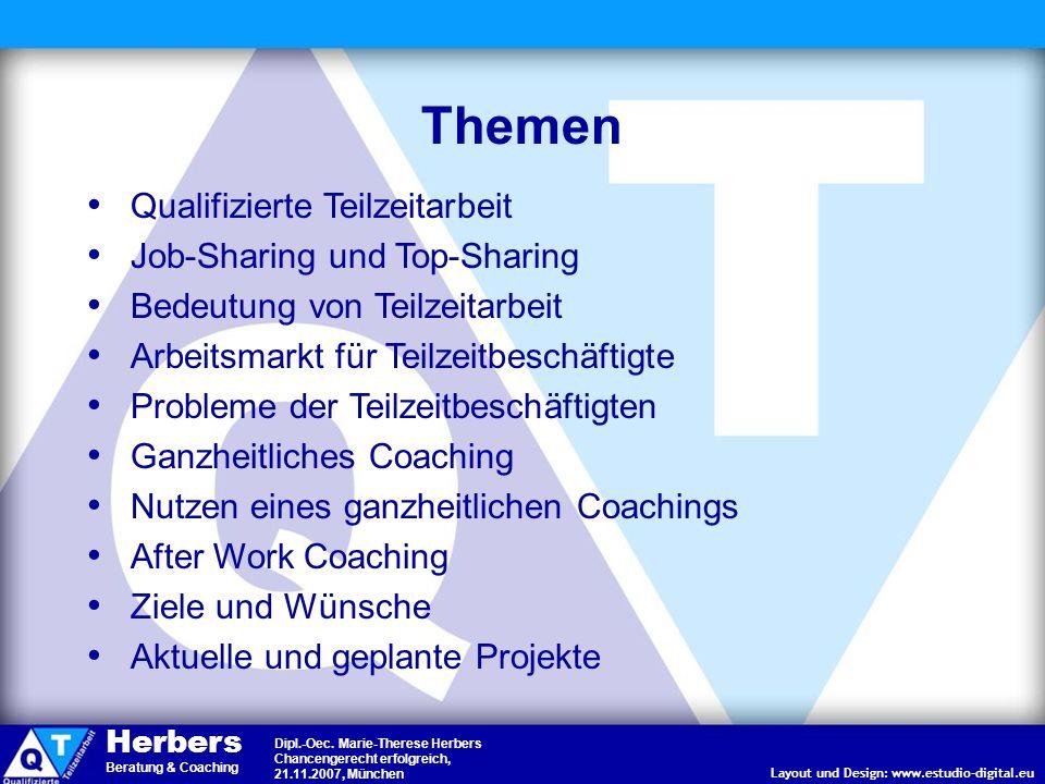 Themen Qualifizierte Teilzeitarbeit Job-Sharing und Top-Sharing
