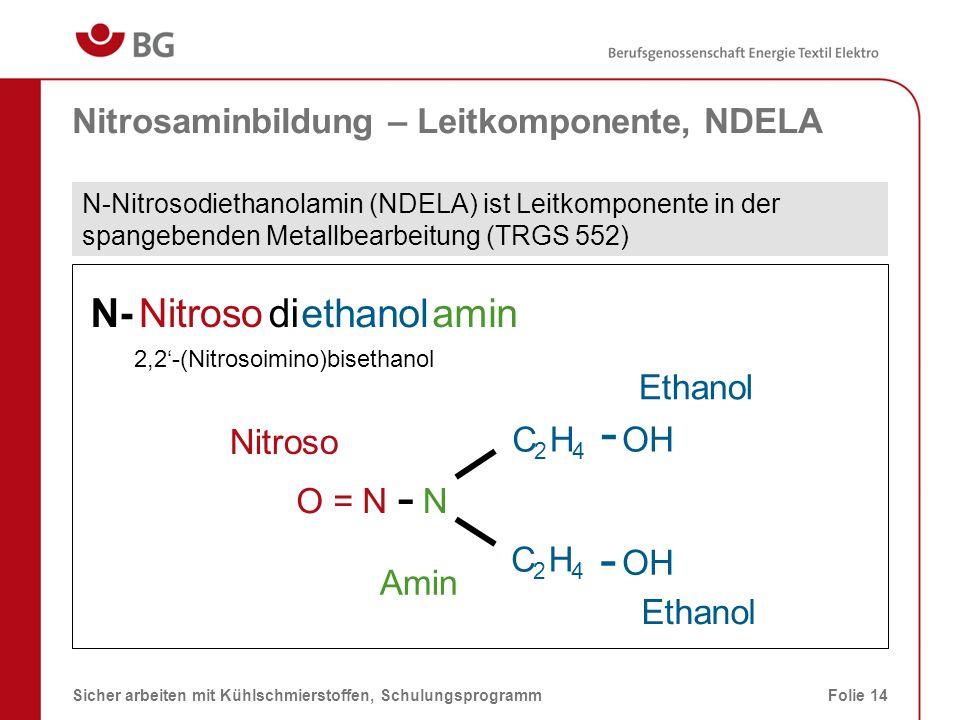 Nitrosaminbildung – Leitkomponente, NDELA