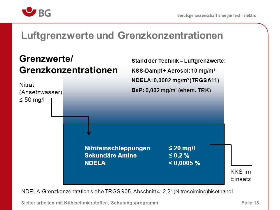 Luftgrenzwerte und Grenzkonzentrationen