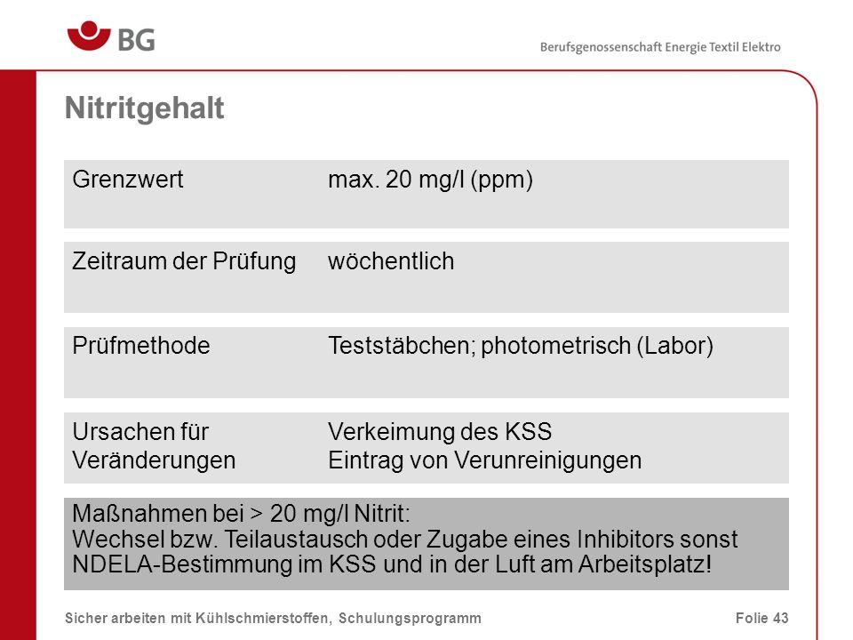 Nitritgehalt Grenzwert max. 20 mg/l (ppm)