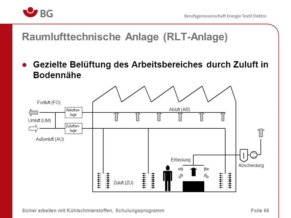 Raumlufttechnische Anlage (RLT-Anlage)