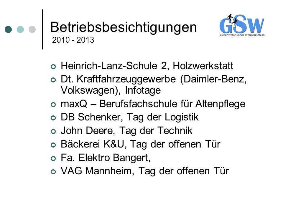 Betriebsbesichtigungen 2010 - 2013