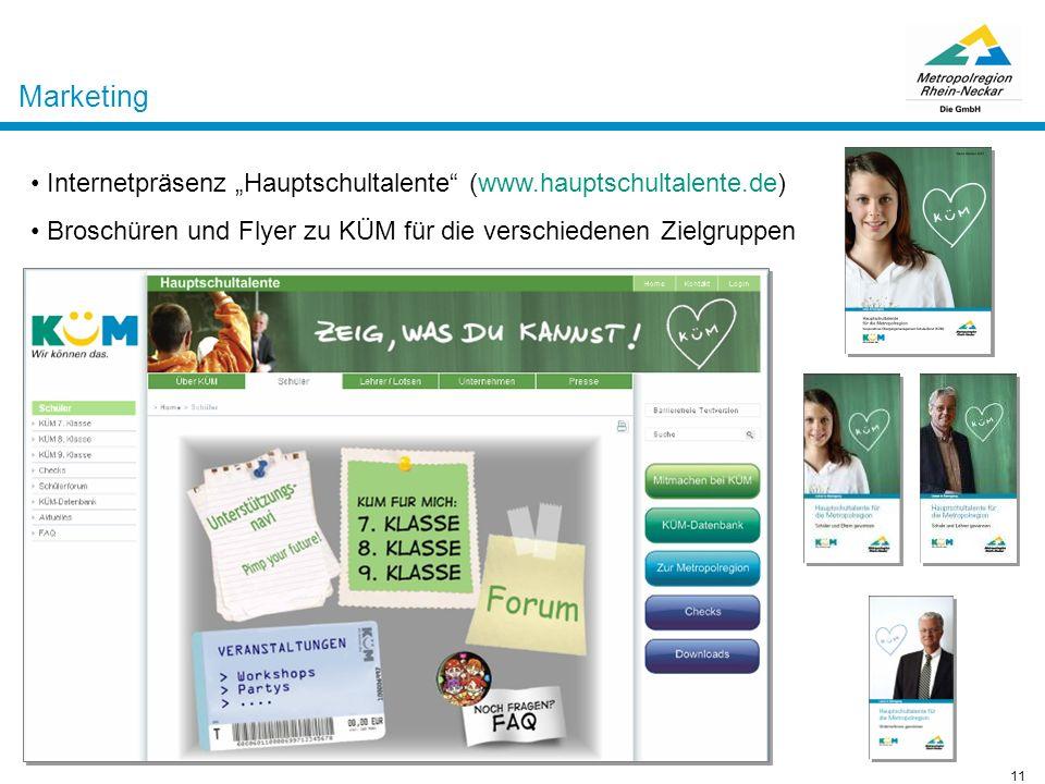 """Marketing Internetpräsenz """"Hauptschultalente (www.hauptschultalente.de) Broschüren und Flyer zu KÜM für die verschiedenen Zielgruppen."""