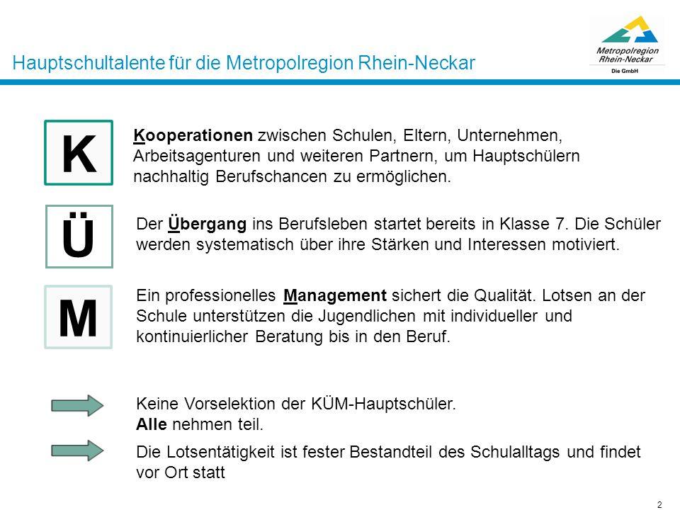 Hauptschultalente für die Metropolregion Rhein-Neckar