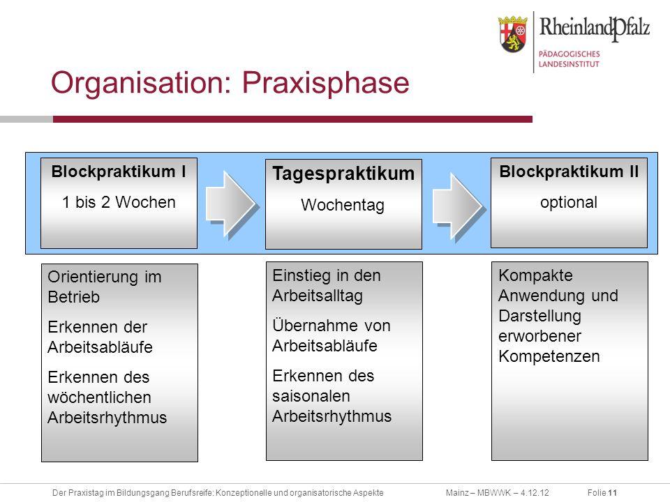 Organisation: Praxisphase