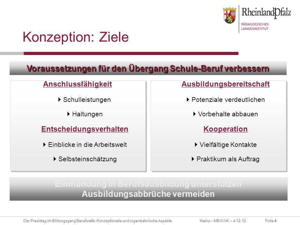Konzeption: Ziele Voraussetzungen für den Übergang Schule-Beruf verbessern. Anschlussfähigkeit.  Schulleistungen