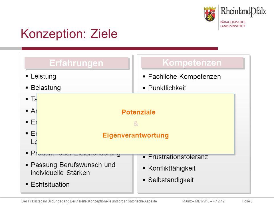 Konzeption: Ziele Erfahrungen Kompetenzen Leistung