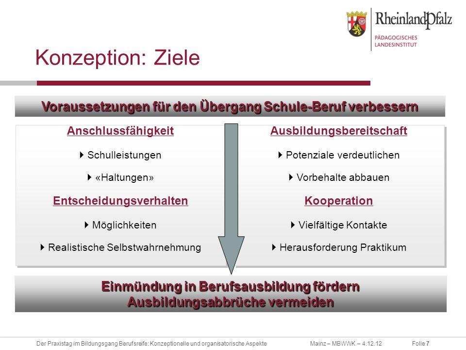 Konzeption: Ziele Voraussetzungen für den Übergang Schule-Beruf verbessern. Anschlussfähigkeit.  Schulleistungen.