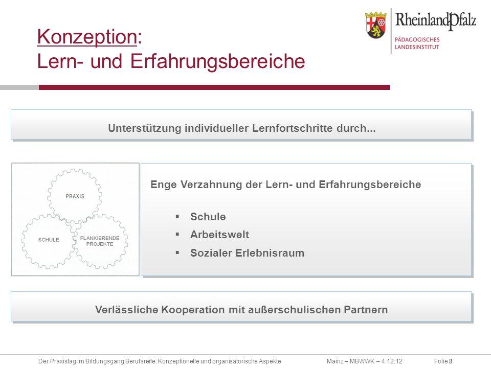 Konzeption: Lern- und Erfahrungsbereiche