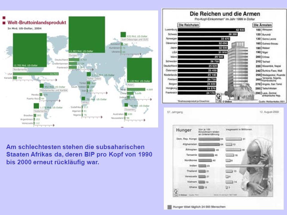 Am schlechtesten stehen die subsaharischen Staaten Afrikas da, deren BIP pro Kopf von 1990 bis 2000 erneut rückläufig war.