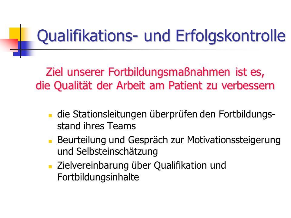 Qualifikations- und Erfolgskontrolle