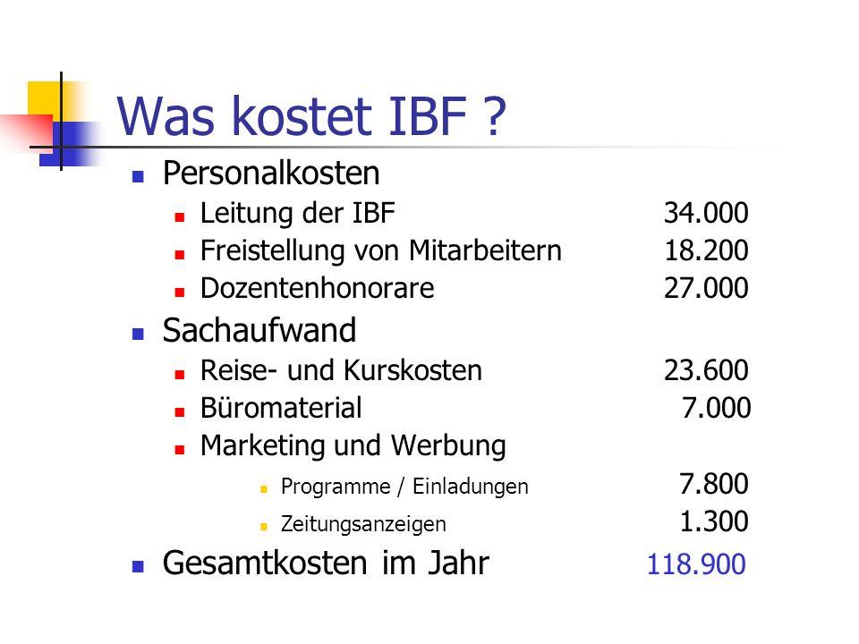 Was kostet IBF Personalkosten Sachaufwand