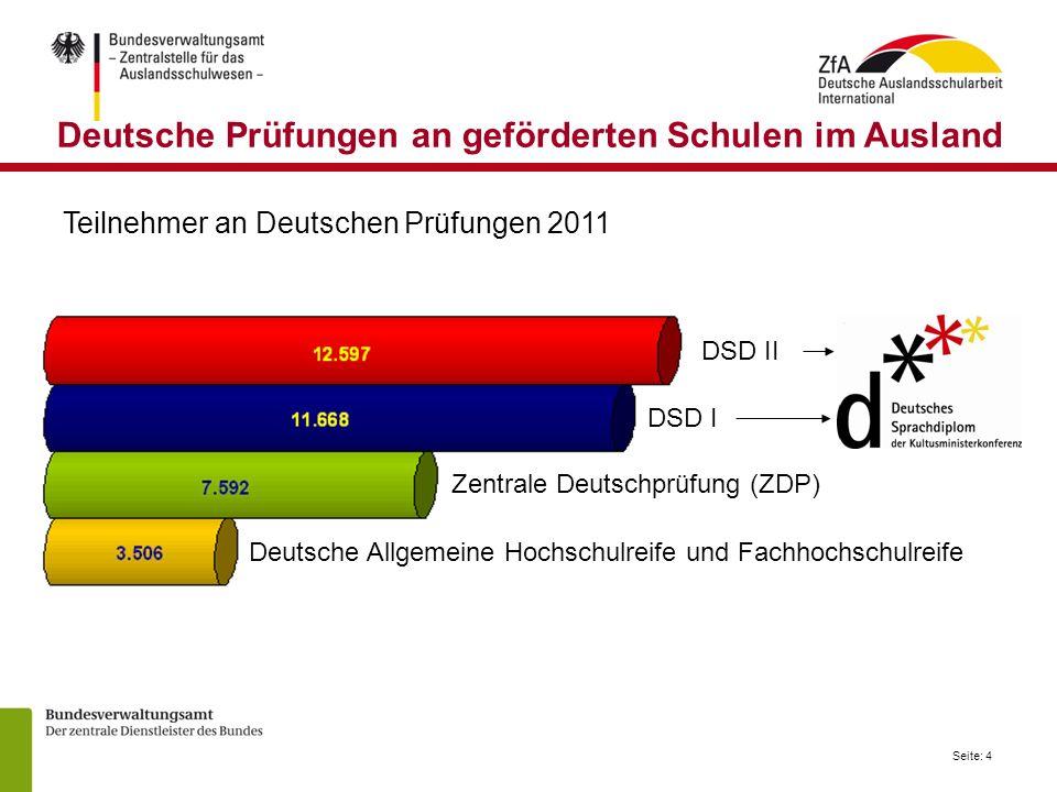 Deutsche Prüfungen an geförderten Schulen im Ausland