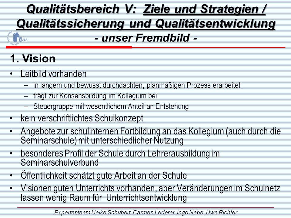 Expertenteam Heike Schubert, Carmen Lederer, Ingo Nebe, Uwe Richter