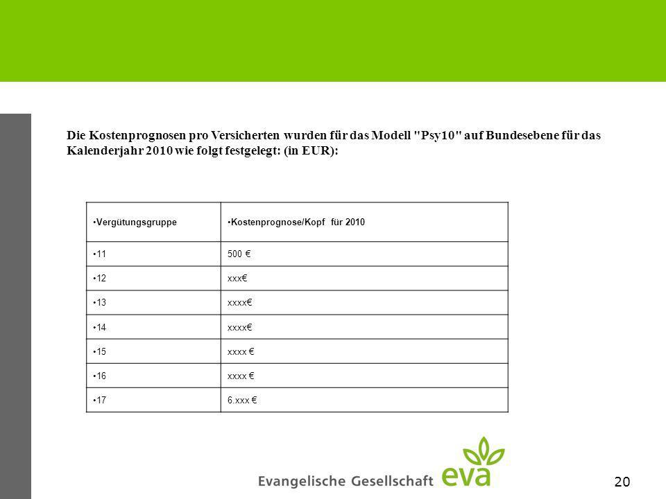 Die Kostenprognosen pro Versicherten wurden für das Modell Psy10 auf Bundesebene für das Kalenderjahr 2010 wie folgt festgelegt: (in EUR):