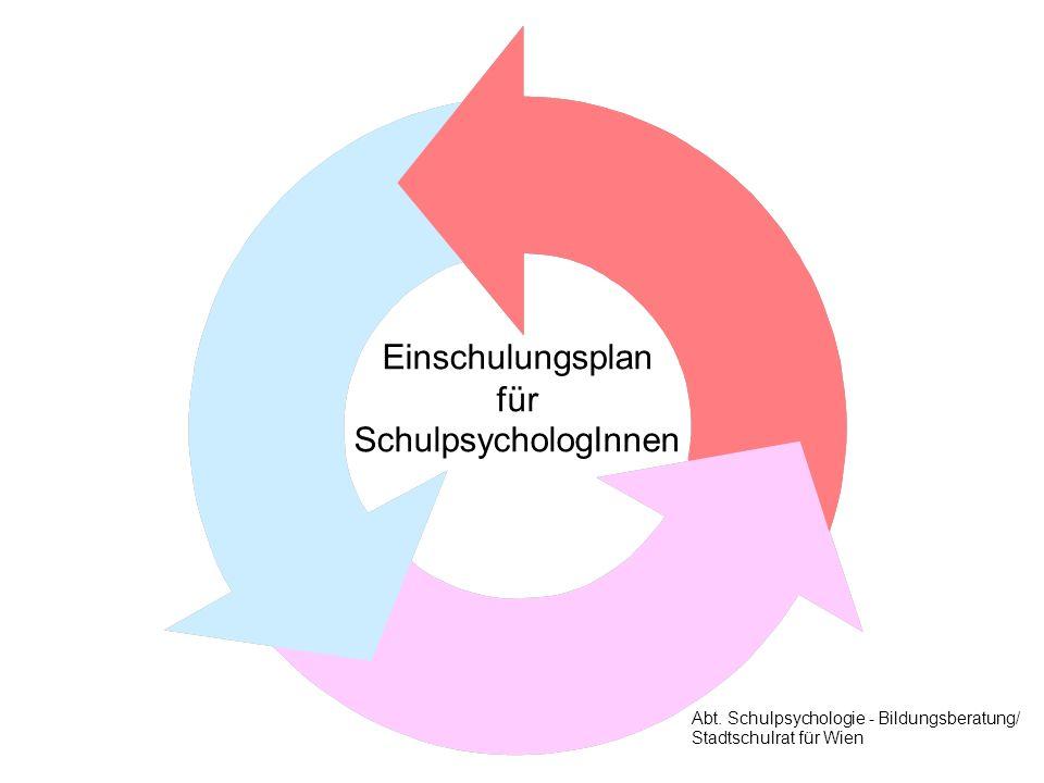 Einschulungsplan für SchulpsychologInnen