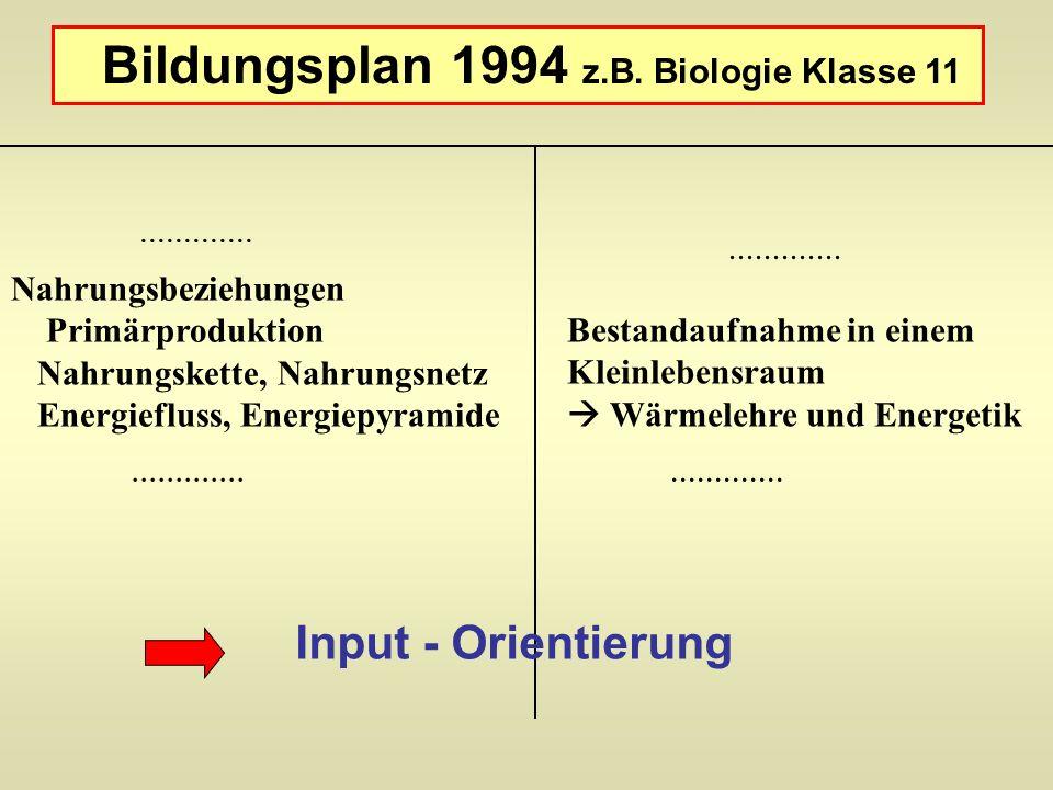Bildungsplan 1994 z.B. Biologie Klasse 11