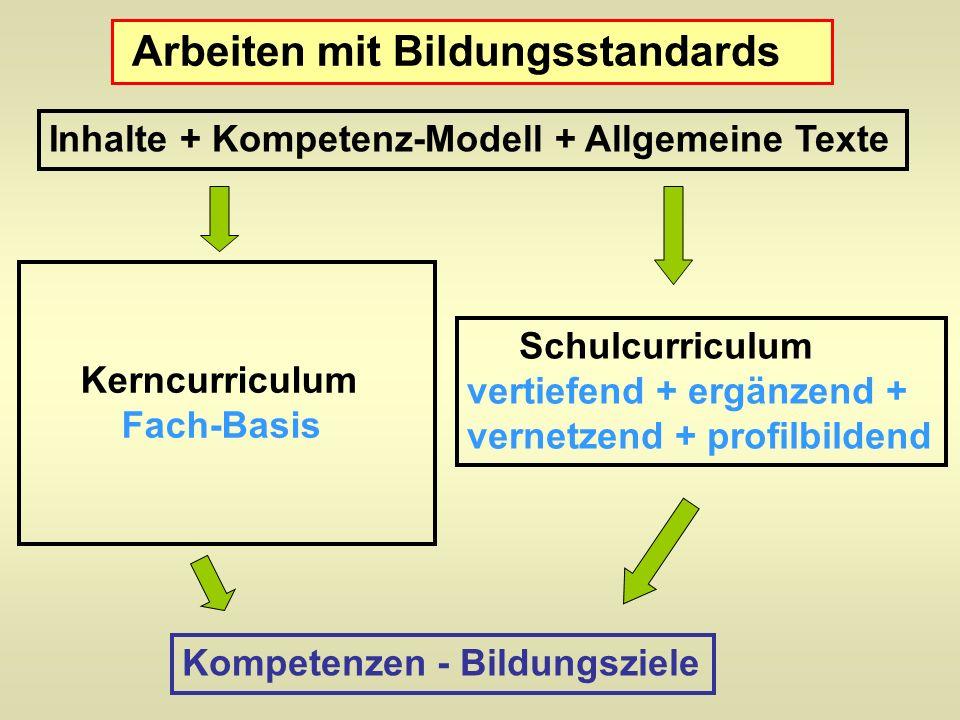 Arbeiten mit Bildungsstandards