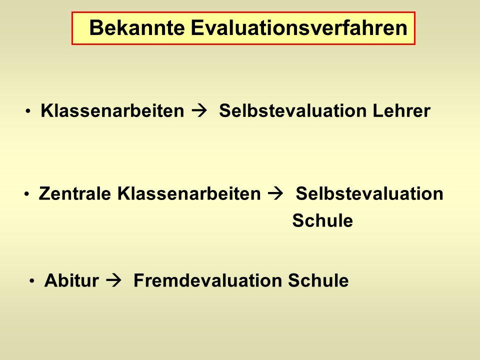 Bekannte Evaluationsverfahren