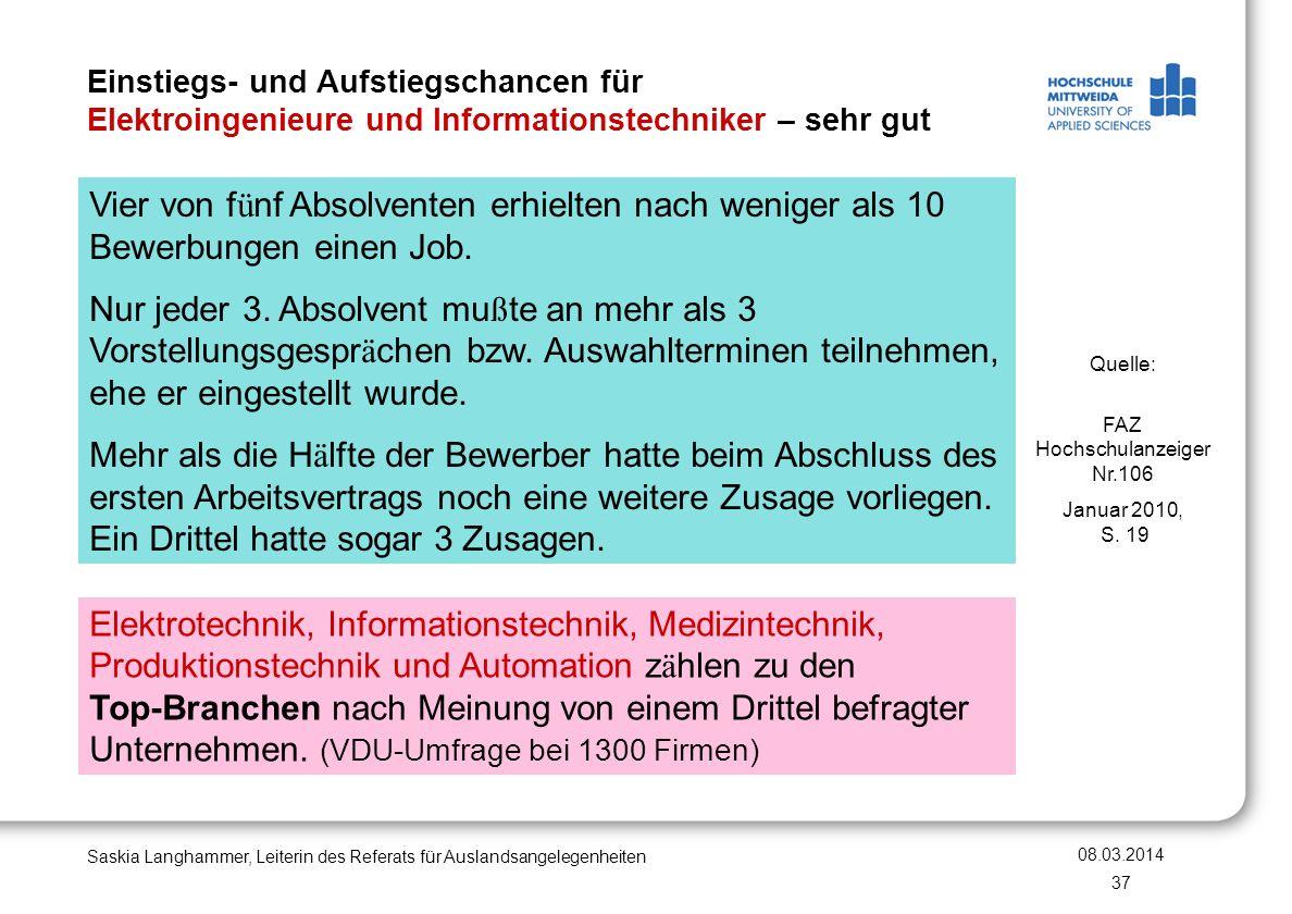 FAZ Hochschulanzeiger Nr.106