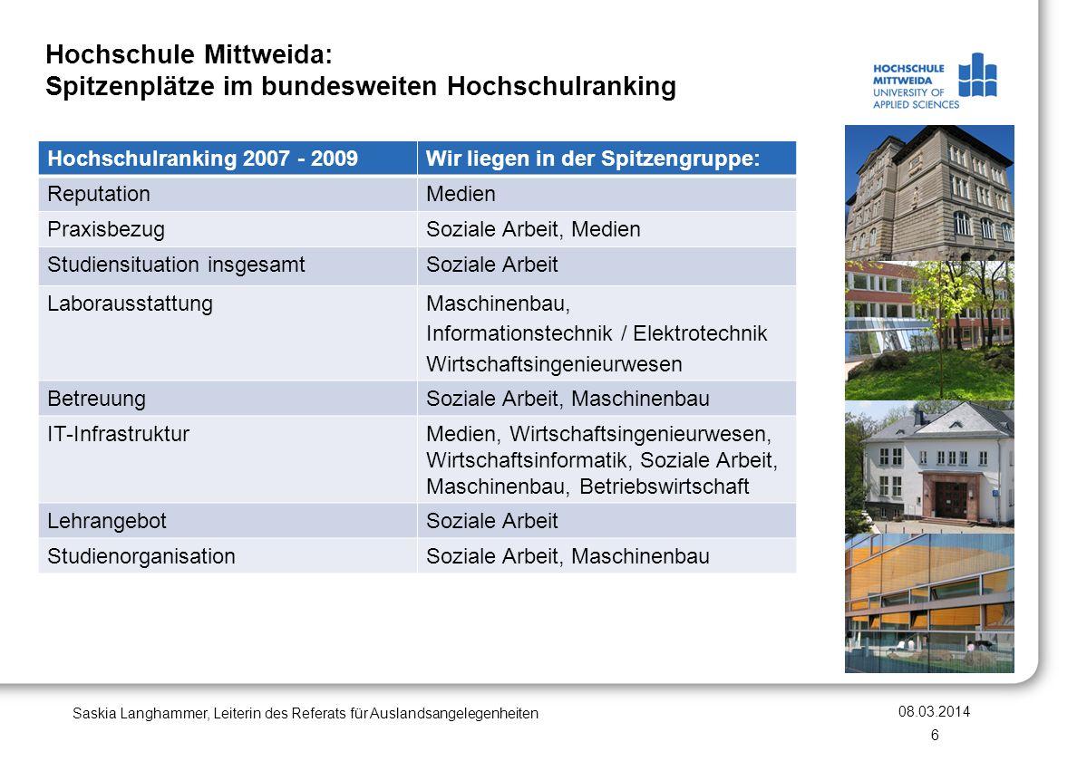 Hochschule Mittweida: Spitzenplätze im bundesweiten Hochschulranking