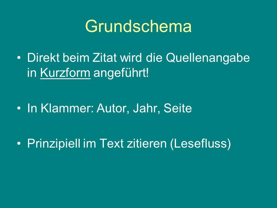 Grundschema Direkt beim Zitat wird die Quellenangabe in Kurzform angeführt! In Klammer: Autor, Jahr, Seite.