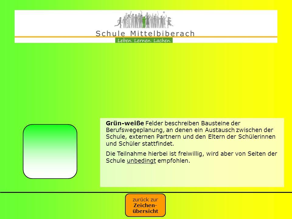 Grün-weiße Felder beschreiben Bausteine der Berufswegeplanung, an denen ein Austausch zwischen der Schule, externen Partnern und den Eltern der Schülerinnen und Schüler stattfindet.