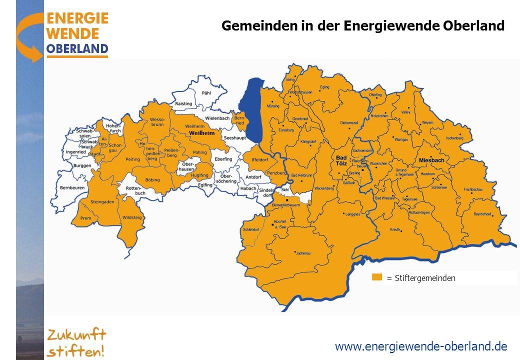 Gemeinden in der Energiewende Oberland