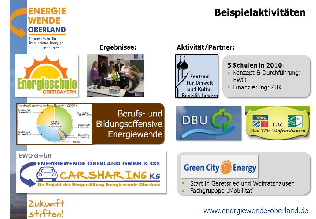 Beispielaktivitäten Ergebnisse: Aktivität/Partner: 5 Schulen in 2010: