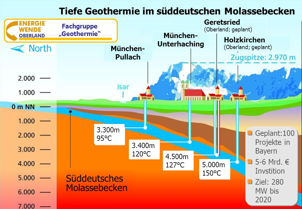 """Fachgruppe """"Geothermie"""