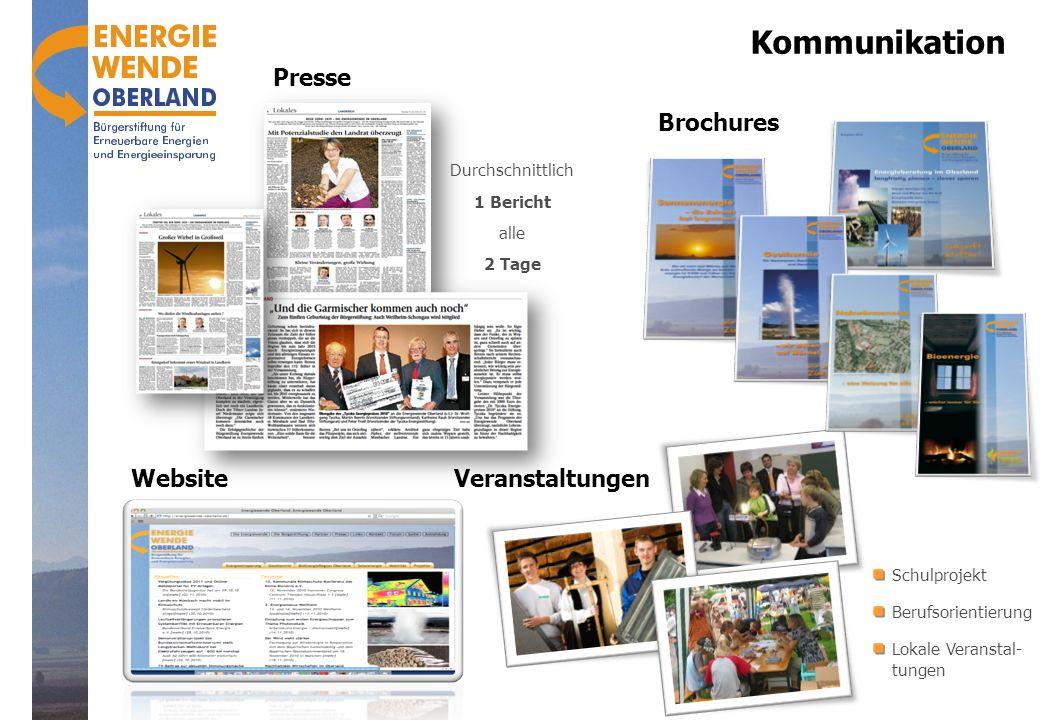 Kommunikation Presse Brochures Website Veranstaltungen