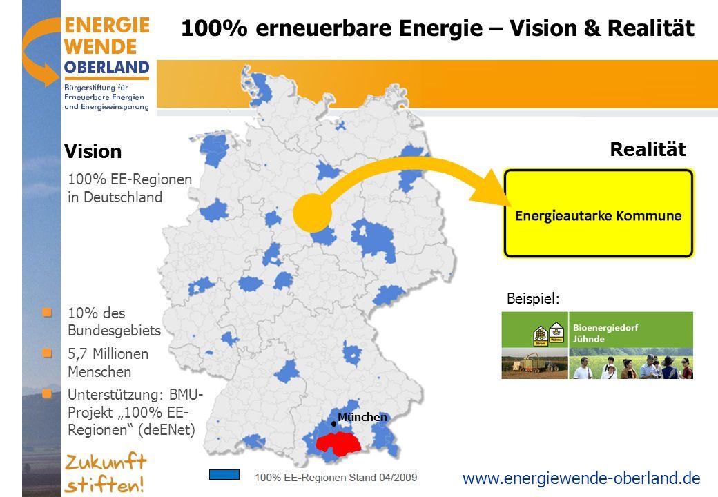 100% erneuerbare Energie – Vision & Realität