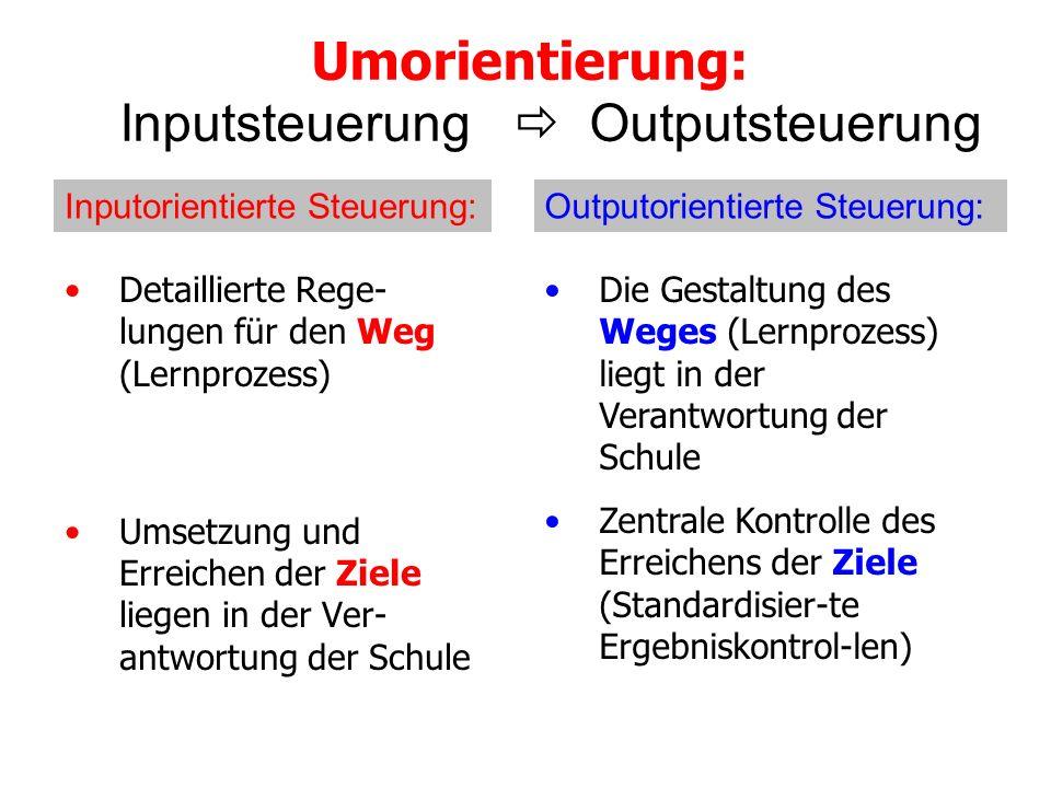 Umorientierung: Inputsteuerung  Outputsteuerung